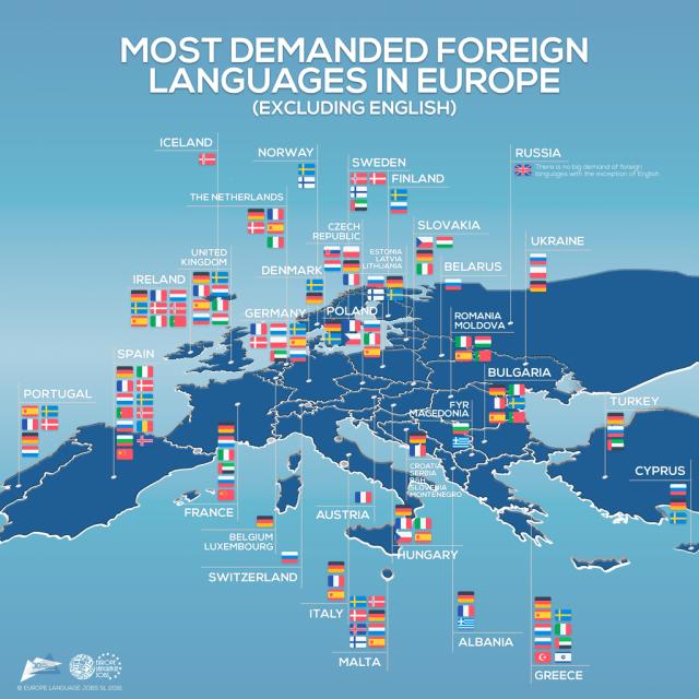 Los idiomas que debes aprender si quieres trabajar en Europa