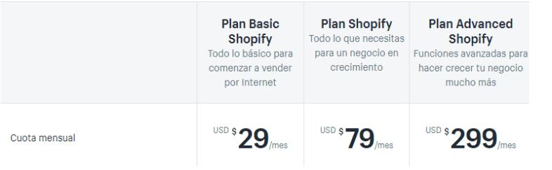 Precios de Shopify