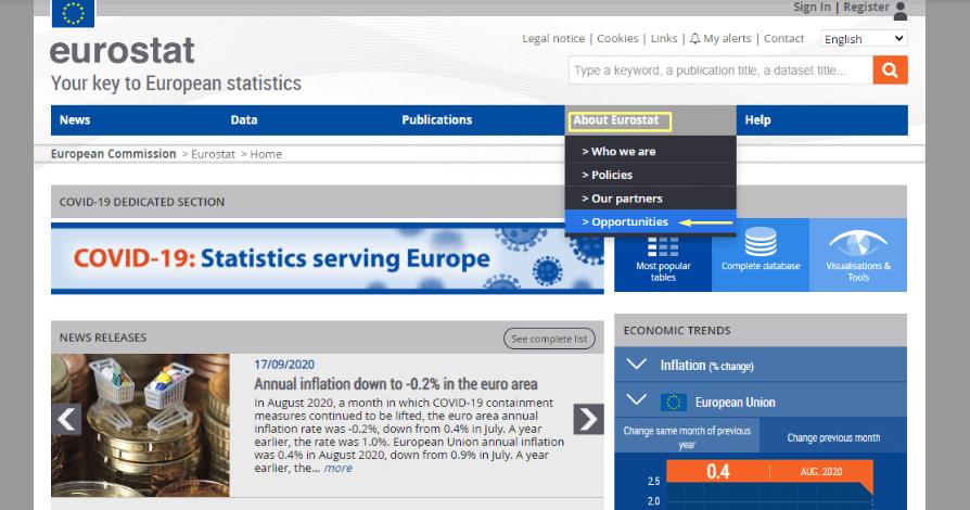 Eurostat ofertas de trabajo y prácticas
