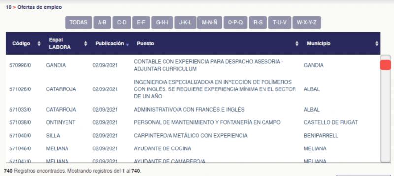 oportunidades laborales disponibles en el portal de LABORA Valencia.